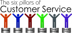 Six Pillars Of Customer Service